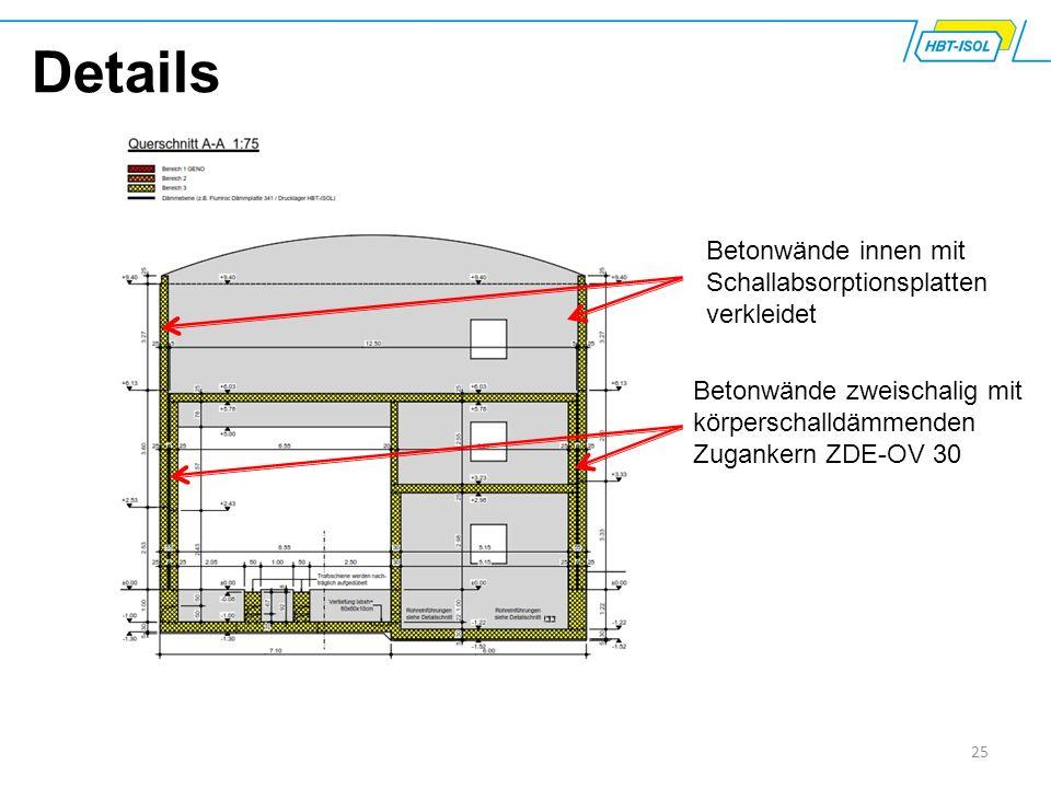 25 Details Betonwände zweischalig mit körperschalldämmenden Zugankern ZDE-OV 30 Betonwände innen mit Schallabsorptionsplatten verkleidet