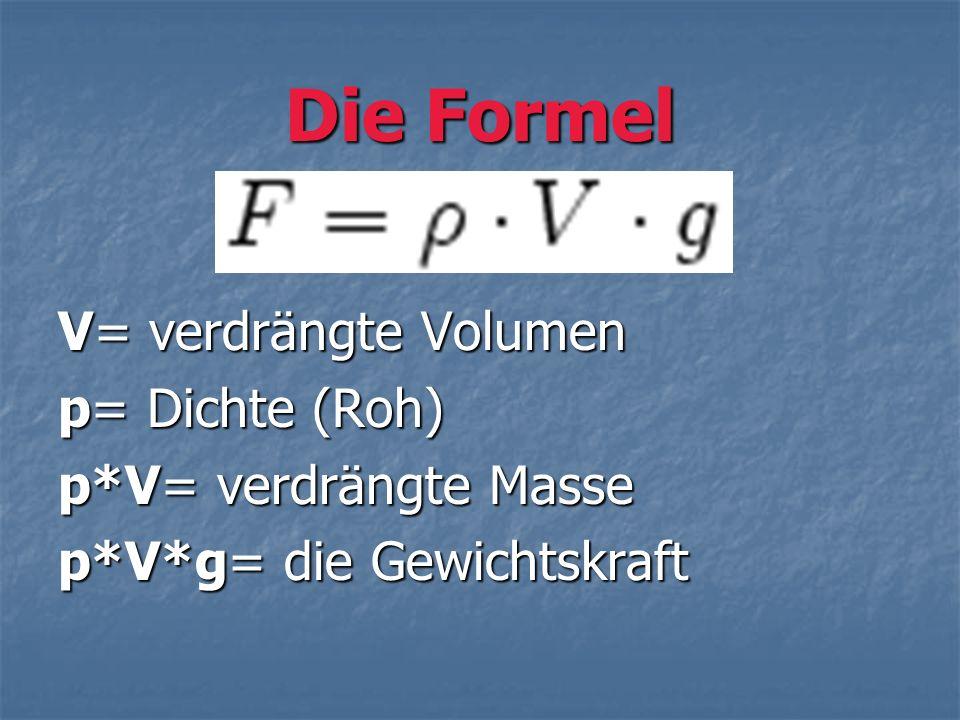 Die Formel V= verdrängte Volumen p= Dichte (Roh) p*V= verdrängte Masse p*V*g= die Gewichtskraft