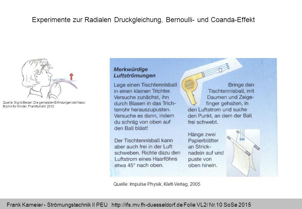 Frank Kameier - Strömungstechnik II PEU http://ifs.mv.fh-duesseldorf.de Folie VL2/ Nr.10 SoSe 2015 Experimente zur Radialen Druckgleichung, Bernoulli-