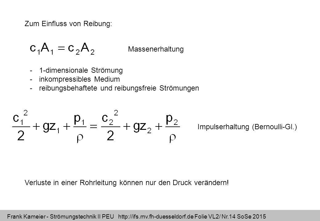 Frank Kameier - Strömungstechnik II PEU http://ifs.mv.fh-duesseldorf.de Folie VL2/ Nr.14 SoSe 2015 Zum Einfluss von Reibung: -1-dimensionale Strömung