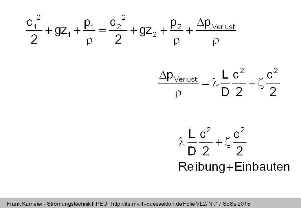 Frank Kameier - Strömungstechnik II PEU http://ifs.mv.fh-duesseldorf.de Folie VL2/ Nr.17 SoSe 2015