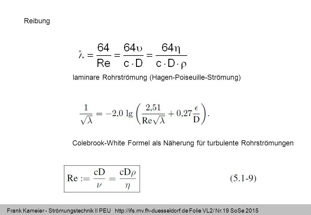 Frank Kameier - Strömungstechnik II PEU http://ifs.mv.fh-duesseldorf.de Folie VL2/ Nr.19 SoSe 2015 Reibung Colebrook-White Formel als Näherung für tur