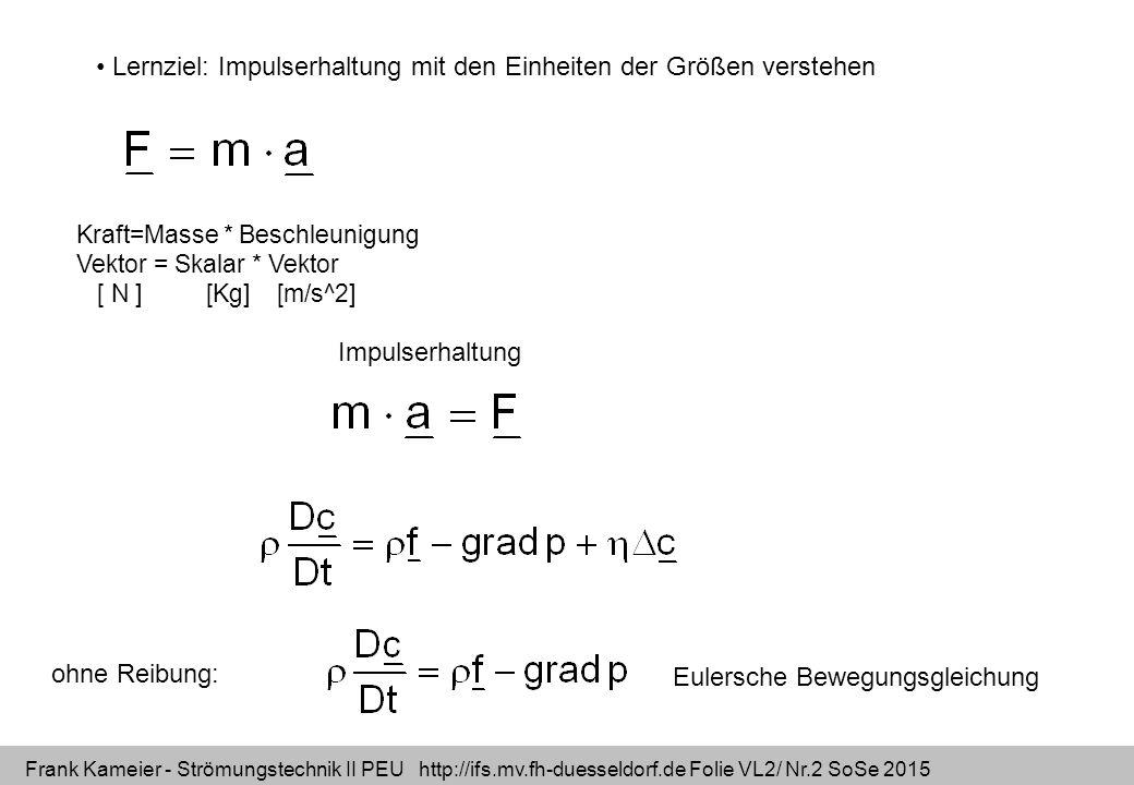 Frank Kameier - Strömungstechnik II PEU http://ifs.mv.fh-duesseldorf.de Folie VL2/ Nr.2 SoSe 2015 Lernziel: Impulserhaltung mit den Einheiten der Größ