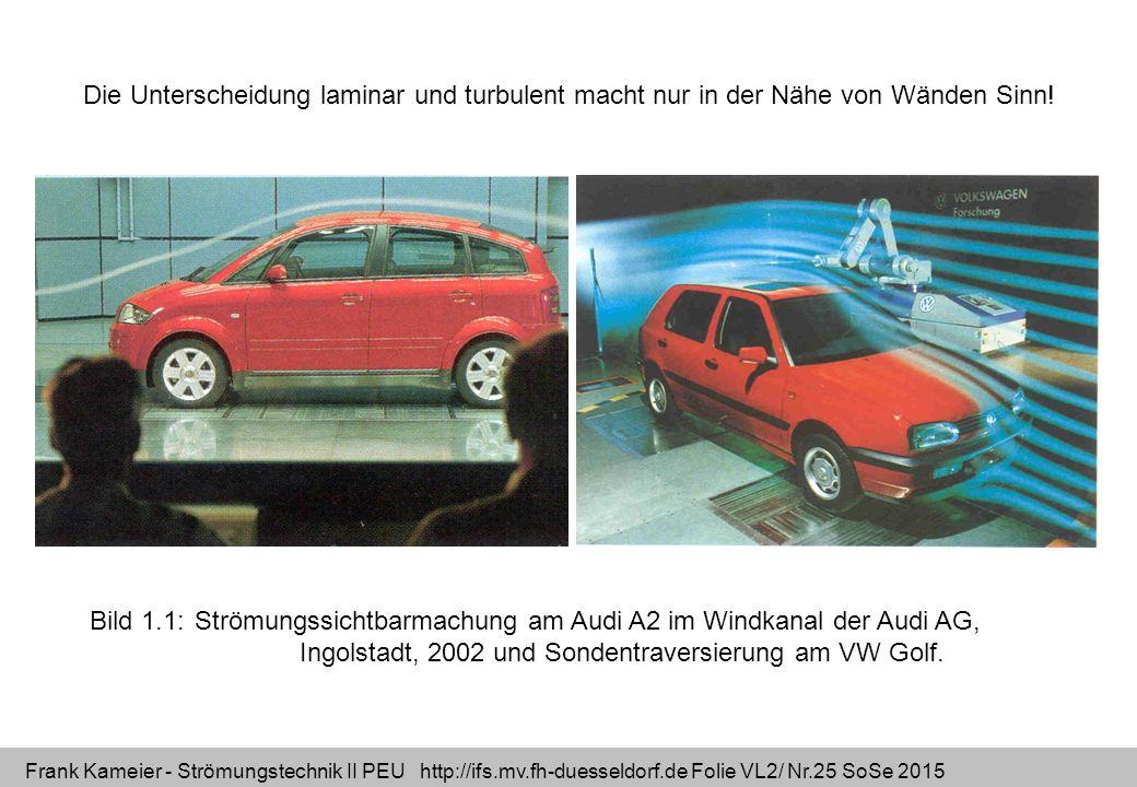 Frank Kameier - Strömungstechnik II PEU http://ifs.mv.fh-duesseldorf.de Folie VL2/ Nr.25 SoSe 2015 Bild 1.1: Strömungssichtbarmachung am Audi A2 im Wi