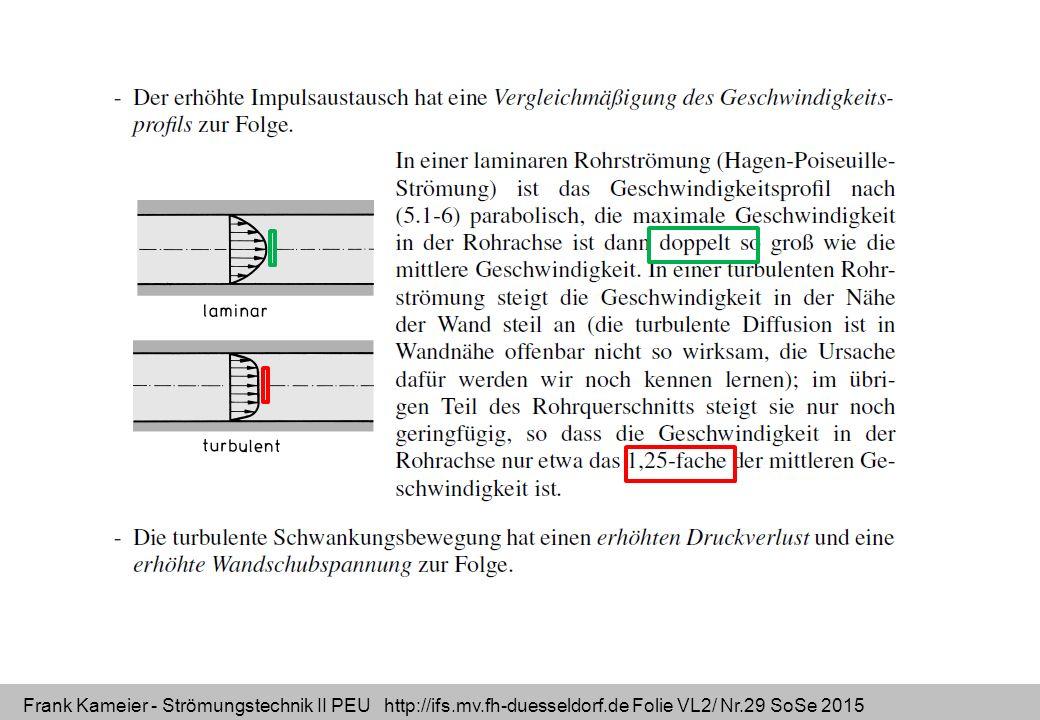 Frank Kameier - Strömungstechnik II PEU http://ifs.mv.fh-duesseldorf.de Folie VL2/ Nr.29 SoSe 2015