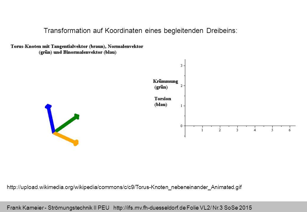 Frank Kameier - Strömungstechnik II PEU http://ifs.mv.fh-duesseldorf.de Folie VL2/ Nr.4 SoSe 2015 Transformation auf Koordinaten eines begleitenden Dreibeins: … es gilt weiterhin