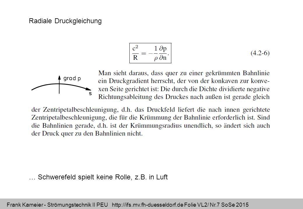 Frank Kameier - Strömungstechnik II PEU http://ifs.mv.fh-duesseldorf.de Folie VL2/ Nr.8 SoSe 2015 Stromlinienkrümmung - radiale Druckgleichung Quelle: WDR, Quarks, 6/1999, http://www.quarks.de/fliegen2/00.htm  Profil wird nach oben gesaugt R r prinzip.AVI R= Krümmungsradius r= Laufvariable