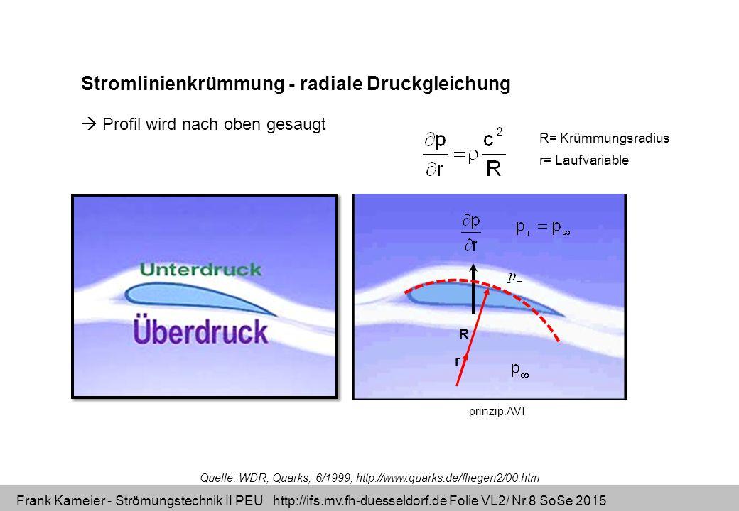 Frank Kameier - Strömungstechnik II PEU http://ifs.mv.fh-duesseldorf.de Folie VL2/ Nr.9 SoSe 2015 Auftrieb und Bernoulli-Gleichung prinzip.AVI Weil der Weg oben länger ist als unten … ist eine falsche Erklärung.