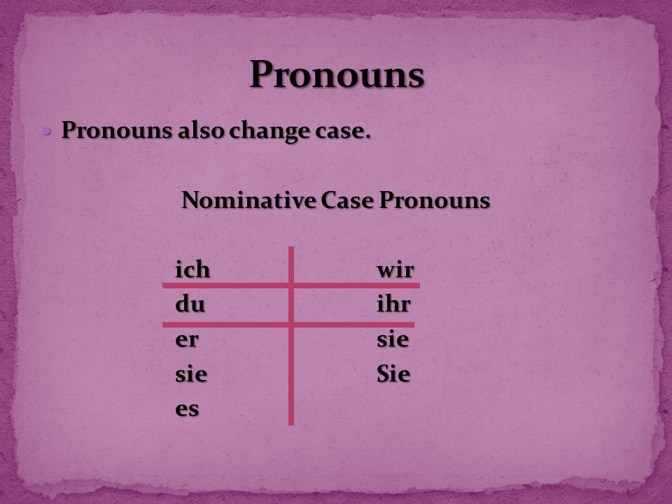 Pronouns also change case. Pronouns also change case. Nominative Case Pronouns ich wir duihr ersie sieSie es