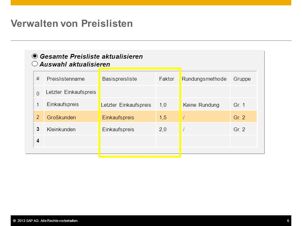 ©2013 SAP AG. Alle Rechte vorbehalten.6 Verwalten von Preislisten Gesamte Preisliste aktualisieren Auswahl aktualisieren 4 Gr. 2/2,0EinkaufspreisKlein