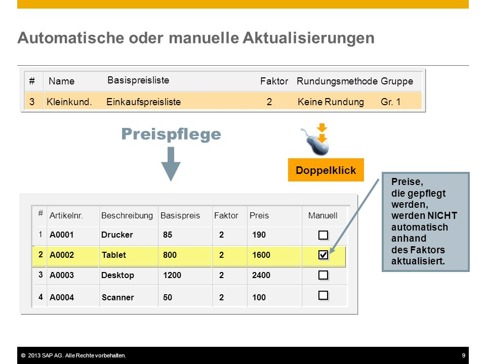 ©2013 SAP AG. Alle Rechte vorbehalten.9  1002 50ScannerA0004  24002 1200DesktopA0003  16002 800TabletA0002  1902 85DruckerA0001 ManuellPreisFaktor