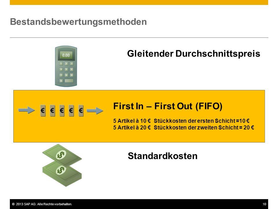 ©2013 SAP AG. Alle Rechte vorbehalten.10 Bestandsbewertungsmethoden First In – First Out (FIFO) Gleitender Durchschnittspreis €€€€€ Standardkosten 5 A