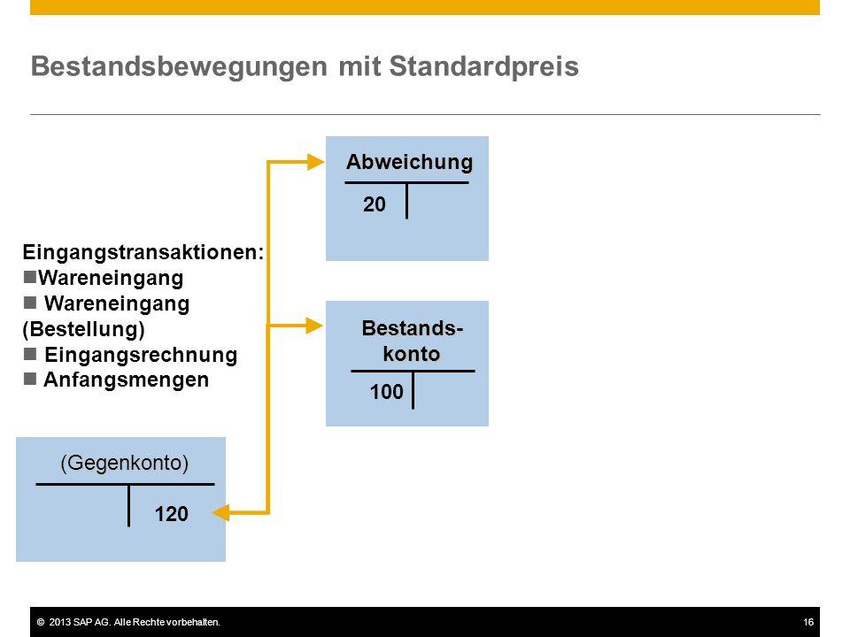 ©2013 SAP AG. Alle Rechte vorbehalten.16 Bestandsbewegungen mit Standardpreis 100 Bestands- konto 20 Abweichung 120 (Gegenkonto) Eingangstransaktionen
