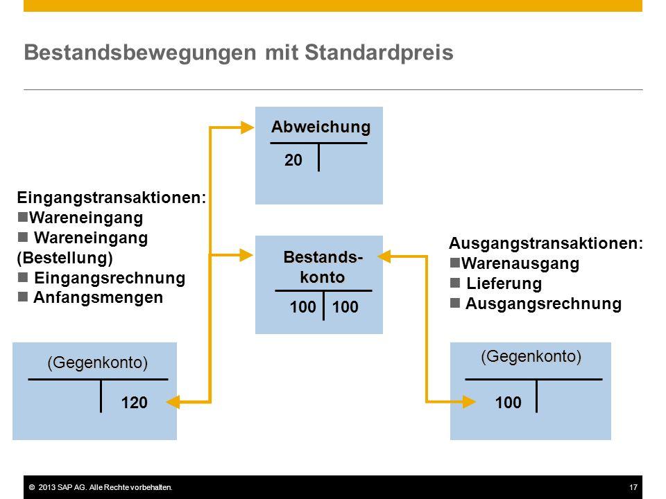 ©2013 SAP AG. Alle Rechte vorbehalten.17 Bestandsbewegungen mit Standardpreis 100(Gegenkonto) Ausgangstransaktionen: Warenausgang Lieferung Ausgangsre