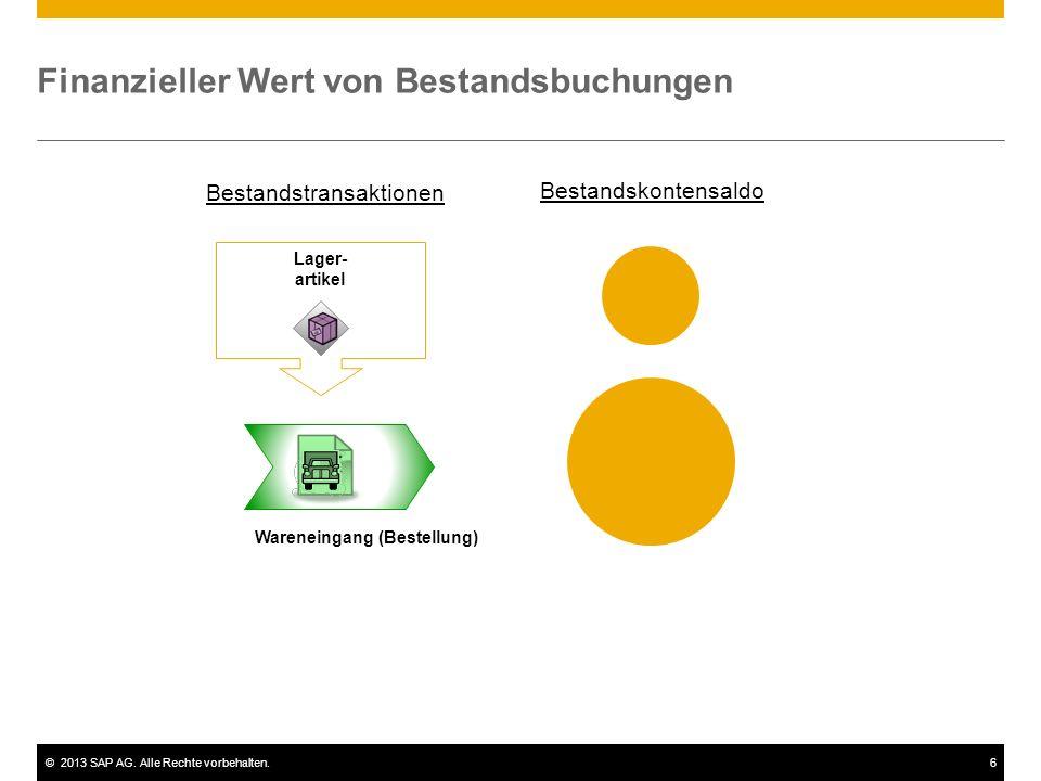 ©2013 SAP AG. Alle Rechte vorbehalten.6 Finanzieller Wert von Bestandsbuchungen Bestandskontensaldo Lager- artikel Bestandstransaktionen Wareneingang