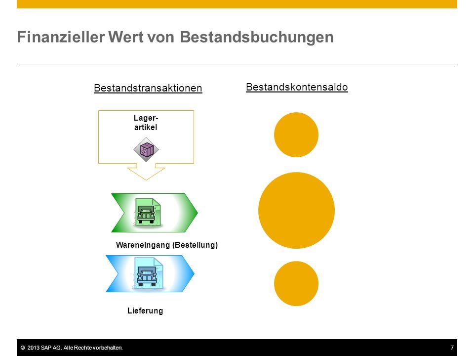 ©2013 SAP AG. Alle Rechte vorbehalten.7 Finanzieller Wert von Bestandsbuchungen Bestandskontensaldo Lager- artikel Lieferung Bestandstransaktionen War