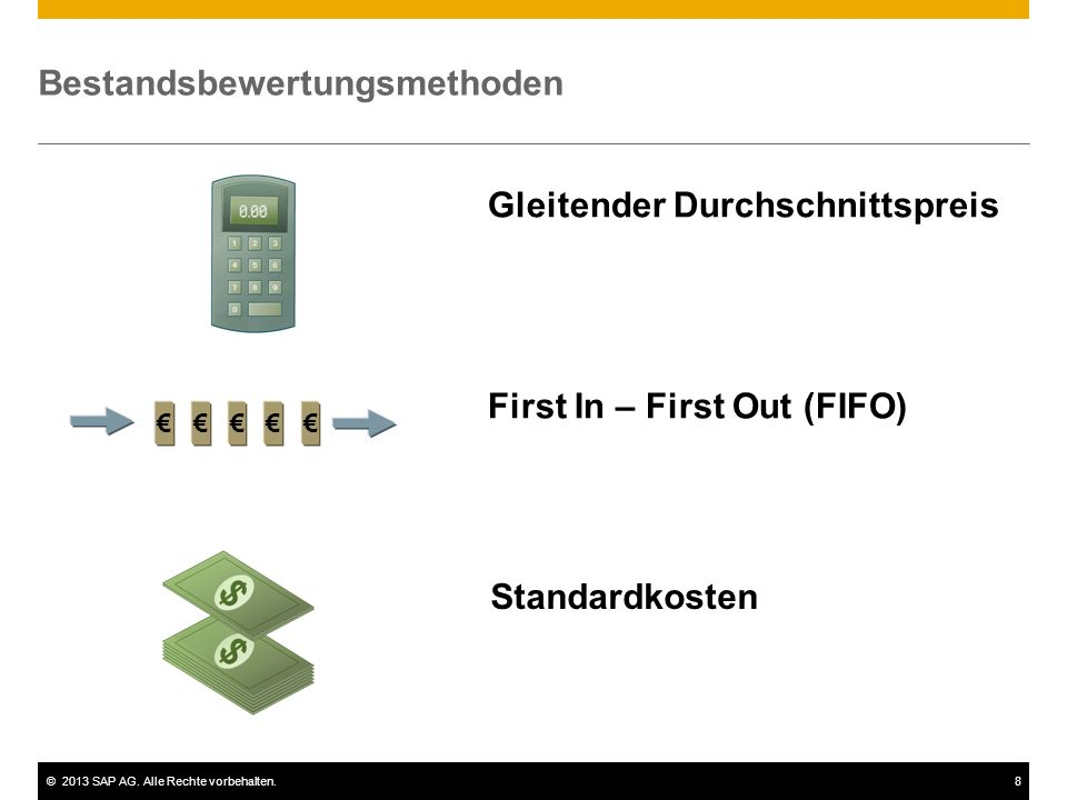 ©2013 SAP AG. Alle Rechte vorbehalten.8 Bestandsbewertungsmethoden €€€€€ Gleitender Durchschnittspreis First In – First Out (FIFO) Standardkosten