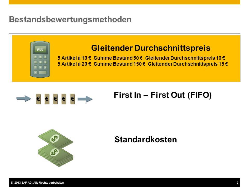 ©2013 SAP AG. Alle Rechte vorbehalten.9 Bestandsbewertungsmethoden Gleitender Durchschnittspreis First In – First Out (FIFO) €€€€€ Standardkosten 5 Ar