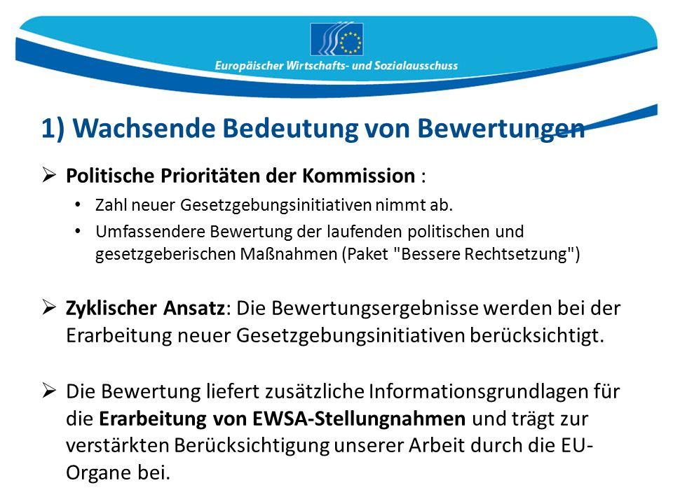  Politische Prioritäten der Kommission : Zahl neuer Gesetzgebungsinitiativen nimmt ab. Umfassendere Bewertung der laufenden politischen und gesetzgeb
