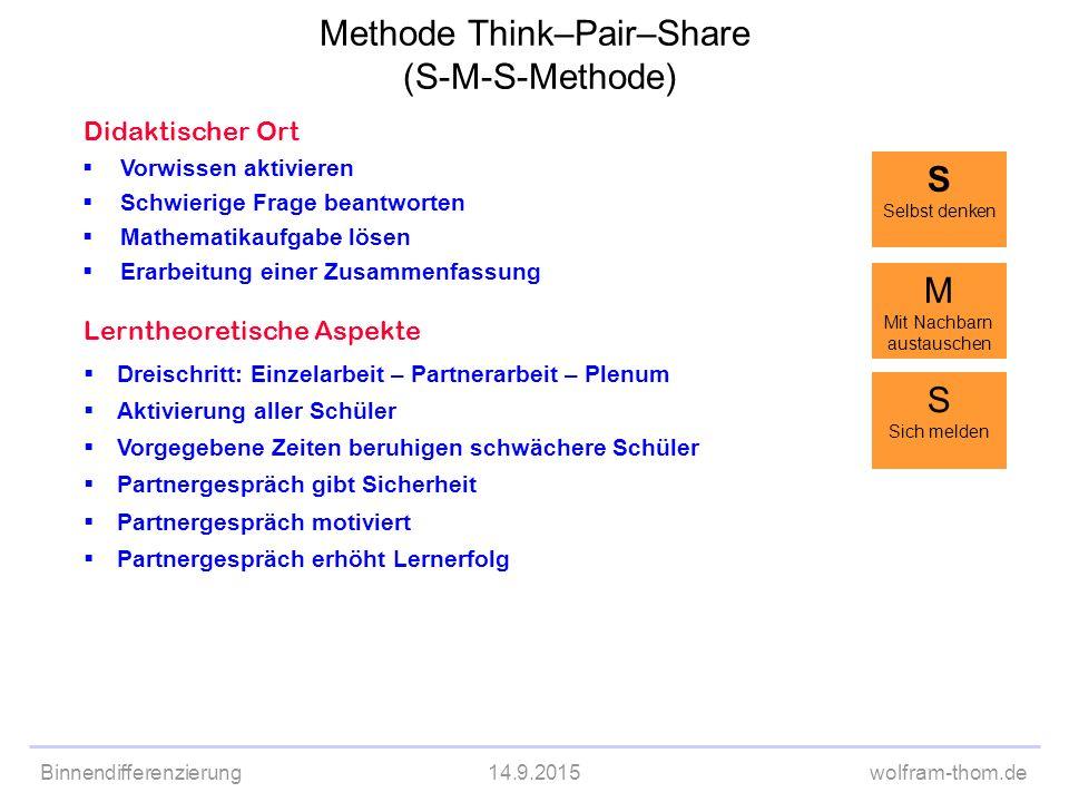 Binnendifferenzierung14.9.2015wolfram-thom.de Didaktischer Ort  Vorwissen aktivieren  Schwierige Frage beantworten  Mathematikaufgabe lösen  Erarb
