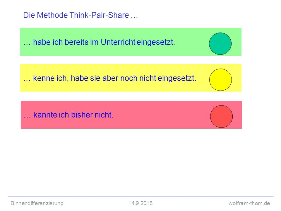 Binnendifferenzierung14.9.2015wolfram-thom.de … kenne ich, habe sie aber noch nicht eingesetzt. … habe ich bereits im Unterricht eingesetzt. Die Metho