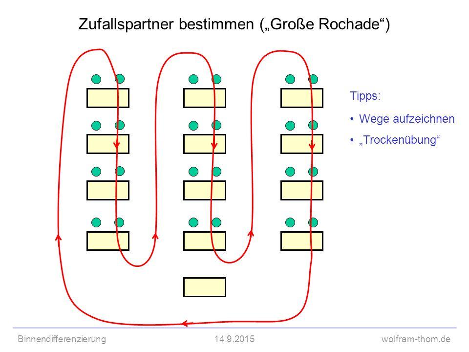 """Binnendifferenzierung14.9.2015wolfram-thom.de Zufallspartner bestimmen (""""Große Rochade"""") Tipps: Wege aufzeichnen """"Trockenübung"""""""