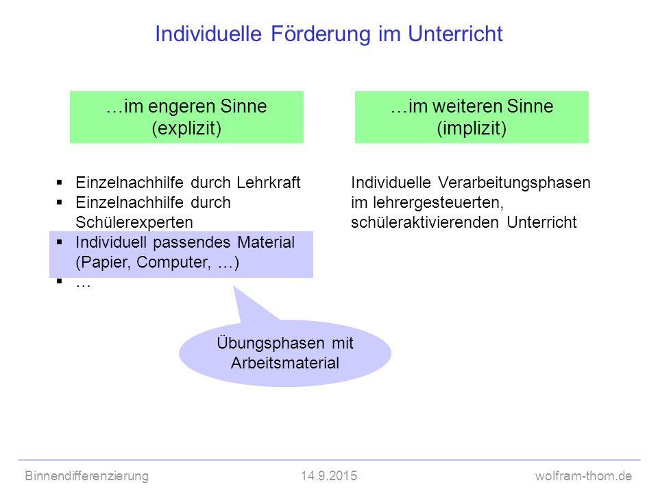 Binnendifferenzierung14.9.2015wolfram-thom.de Individuelle Förderung im Unterricht …im engeren Sinne (explizit) …im weiteren Sinne (implizit)  Einzel