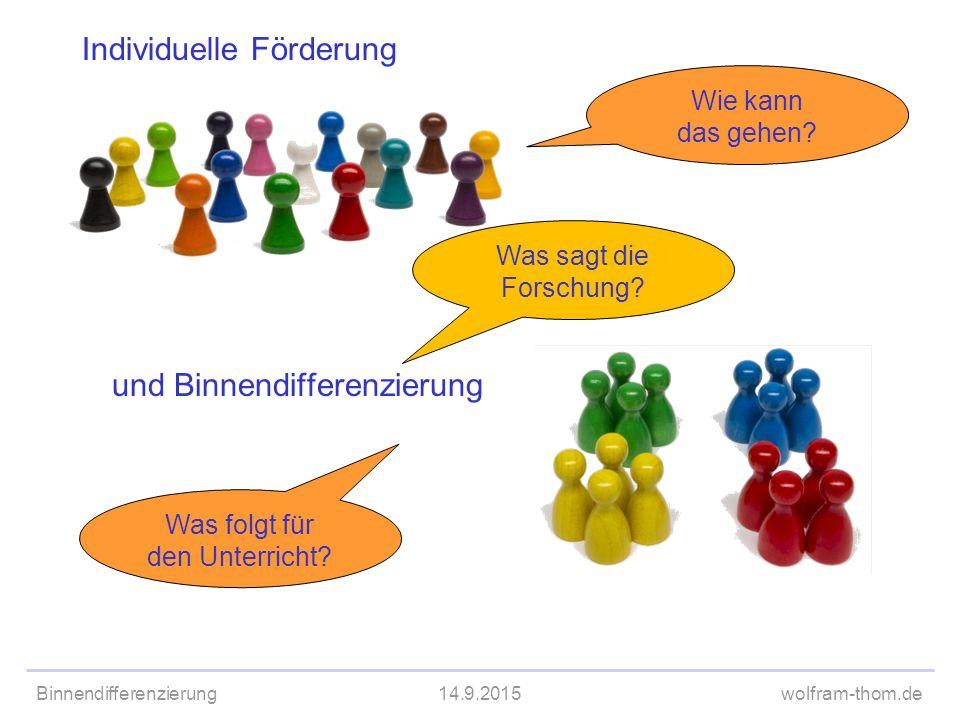 "Binnendifferenzierung14.9.2015wolfram-thom.de Forschungsbefunde ""Lehrerfortbildung Effektstärke d=0,51 (Hattie 2014)"
