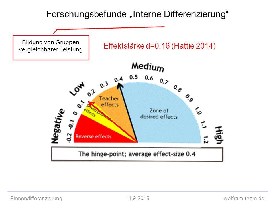 """Binnendifferenzierung14.9.2015wolfram-thom.de Forschungsbefunde """"Interne Differenzierung"""" Effektstärke d=0,16 (Hattie 2014) Bildung von Gruppen vergle"""