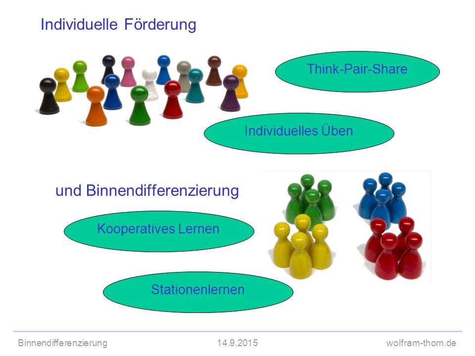 Binnendifferenzierung14.9.2015wolfram-thom.de Individuelle Förderung und Binnendifferenzierung Think-Pair-Share Kooperatives Lernen Individuelles Üben