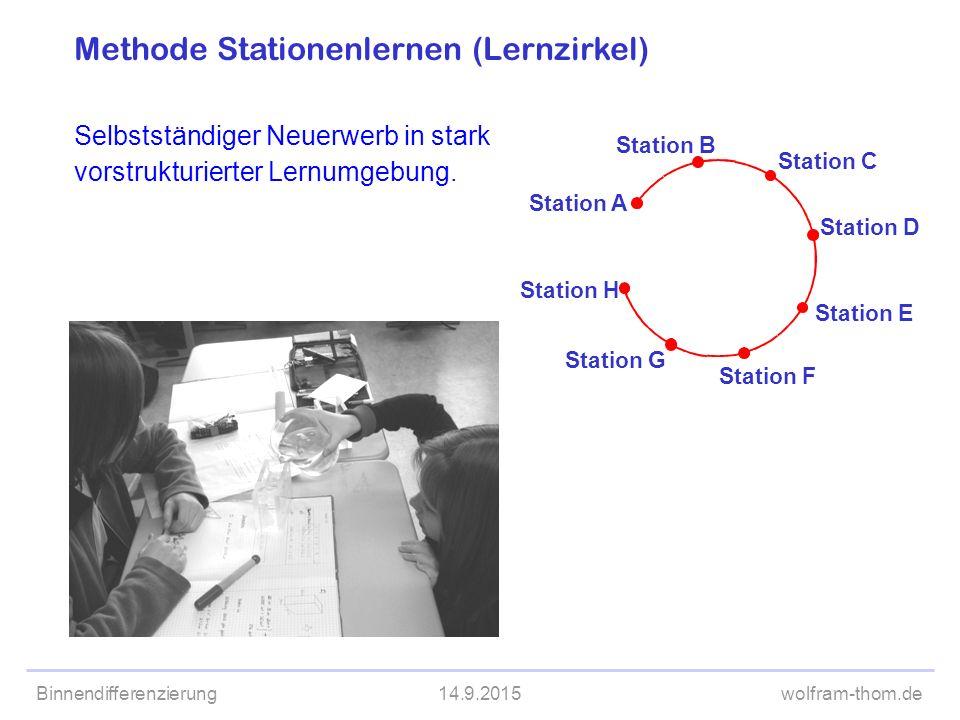 Binnendifferenzierung14.9.2015wolfram-thom.de Selbstständiger Neuerwerb in stark vorstrukturierter Lernumgebung. Methode Stationenlernen (Lernzirkel)