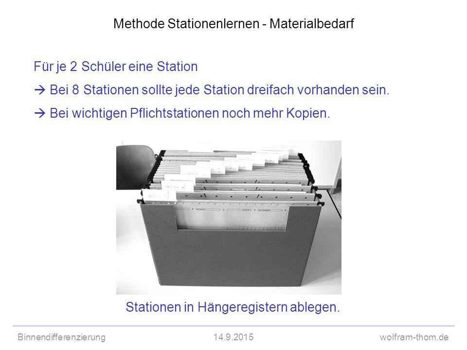 Binnendifferenzierung14.9.2015wolfram-thom.de Methode Stationenlernen - Materialbedarf Stationen in Hängeregistern ablegen. Für je 2 Schüler eine Stat