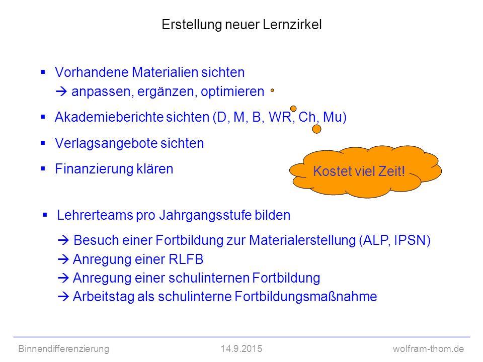 Binnendifferenzierung14.9.2015wolfram-thom.de Erstellung neuer Lernzirkel  Vorhandene Materialien sichten  anpassen, ergänzen, optimieren  Akademie