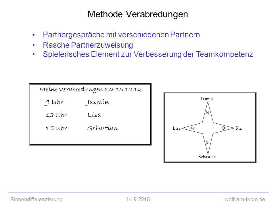 Binnendifferenzierung14.9.2015wolfram-thom.de Methode Verabredungen Partnergespräche mit verschiedenen Partnern Rasche Partnerzuweisung Spielerisches