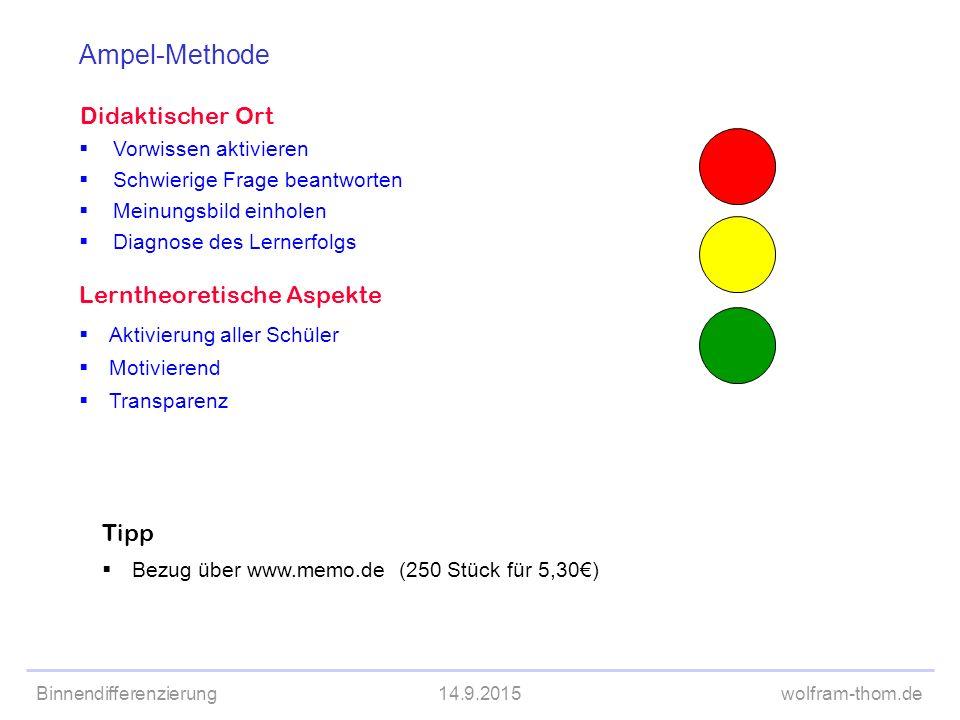 Binnendifferenzierung14.9.2015wolfram-thom.de Didaktischer Ort  Vorwissen aktivieren  Schwierige Frage beantworten  Meinungsbild einholen  Diagnos
