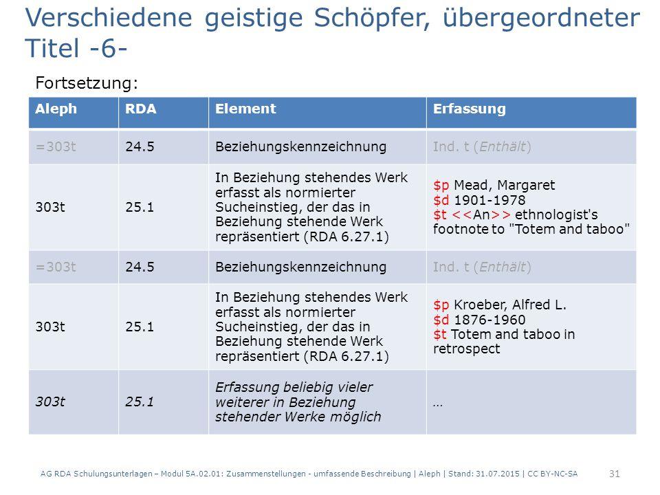 AG RDA Schulungsunterlagen – Modul 5A.02.01: Zusammenstellungen - umfassende Beschreibung | Aleph | Stand: 31.07.2015 | CC BY-NC-SA 31 AlephRDAElementErfassung =303t24.5BeziehungskennzeichnungInd.
