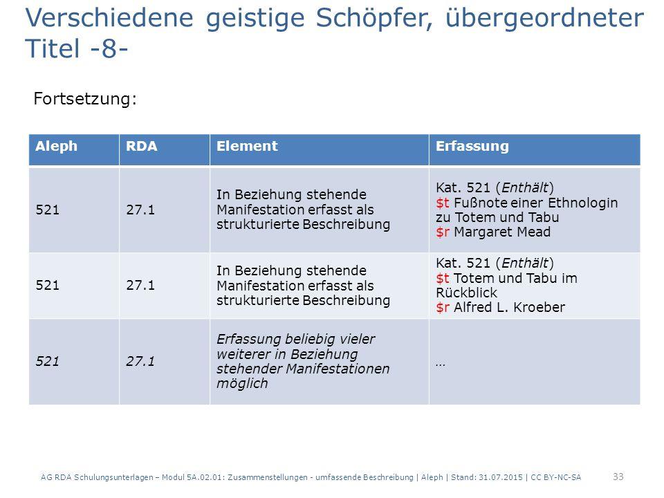 AG RDA Schulungsunterlagen – Modul 5A.02.01: Zusammenstellungen - umfassende Beschreibung | Aleph | Stand: 31.07.2015 | CC BY-NC-SA 33 AlephRDAElementErfassung 52127.1 In Beziehung stehende Manifestation erfasst als strukturierte Beschreibung Kat.