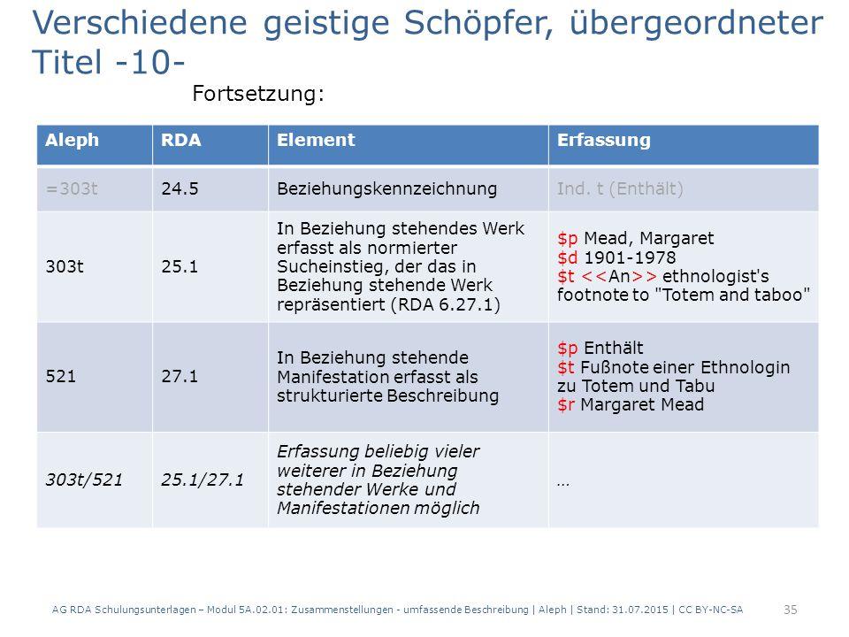 AG RDA Schulungsunterlagen – Modul 5A.02.01: Zusammenstellungen - umfassende Beschreibung | Aleph | Stand: 31.07.2015 | CC BY-NC-SA 35 AlephRDAElementErfassung =303t24.5BeziehungskennzeichnungInd.