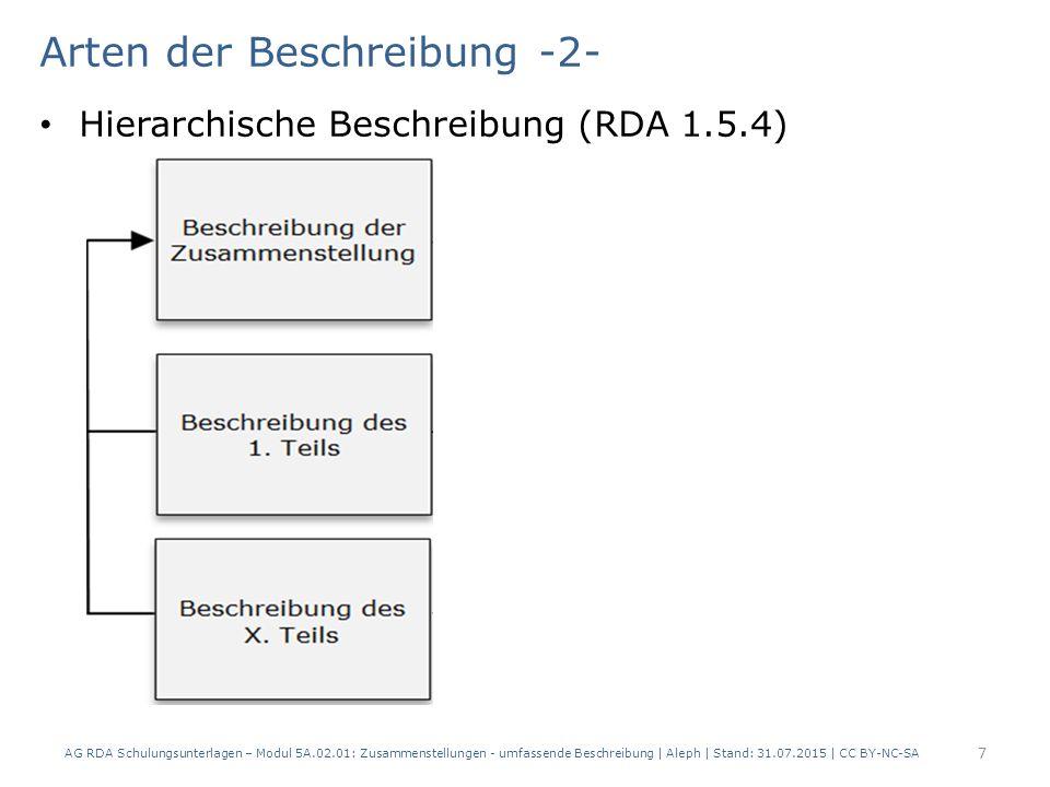 Arten der Beschreibung -2- Hierarchische Beschreibung (RDA 1.5.4) AG RDA Schulungsunterlagen – Modul 5A.02.01: Zusammenstellungen - umfassende Beschreibung | Aleph | Stand: 31.07.2015 | CC BY-NC-SA 7