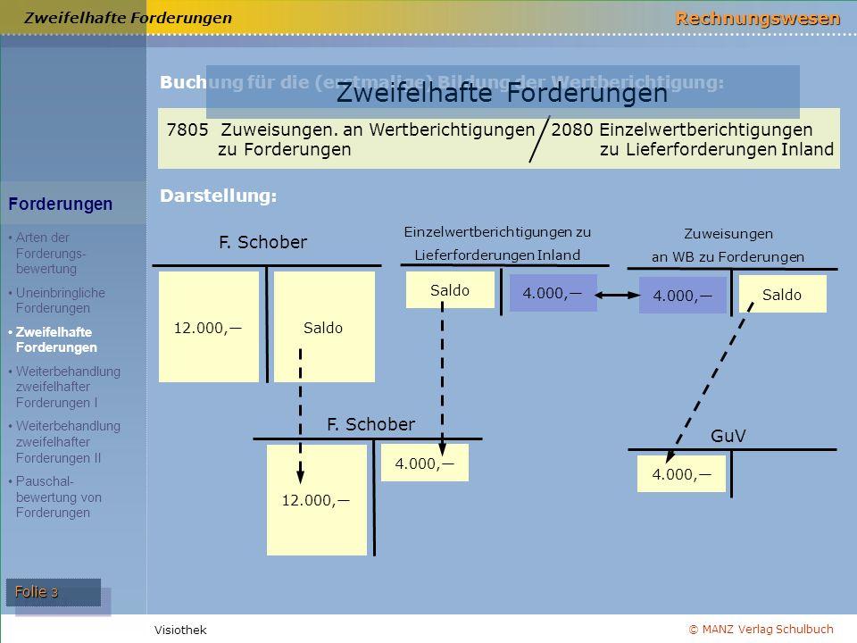 © MANZ Verlag Schulbuch Rechnungswesen Visiothek Folie 3 Zweifelhafte Forderungen Buchung für die (erstmalige) Bildung der Wertberichtigung: 7805 Zuweisungen.