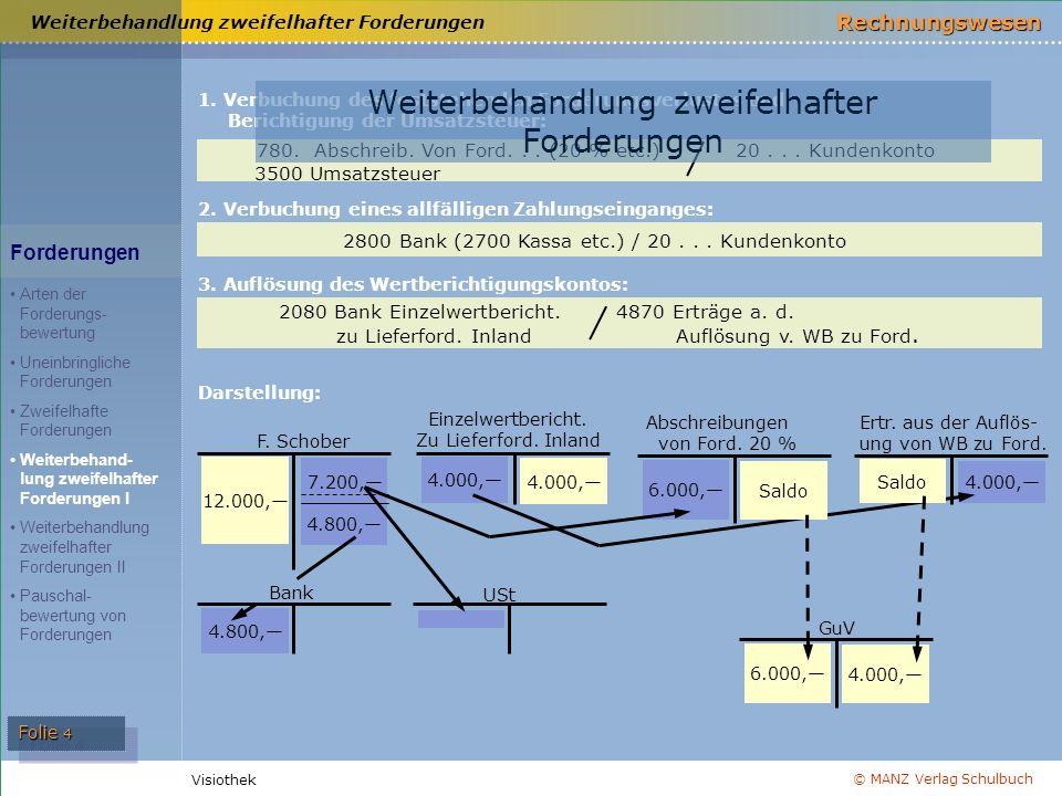 © MANZ Verlag Schulbuch Rechnungswesen Visiothek Folie 4 Weiterbehandlung zweifelhafter Forderungen 1.