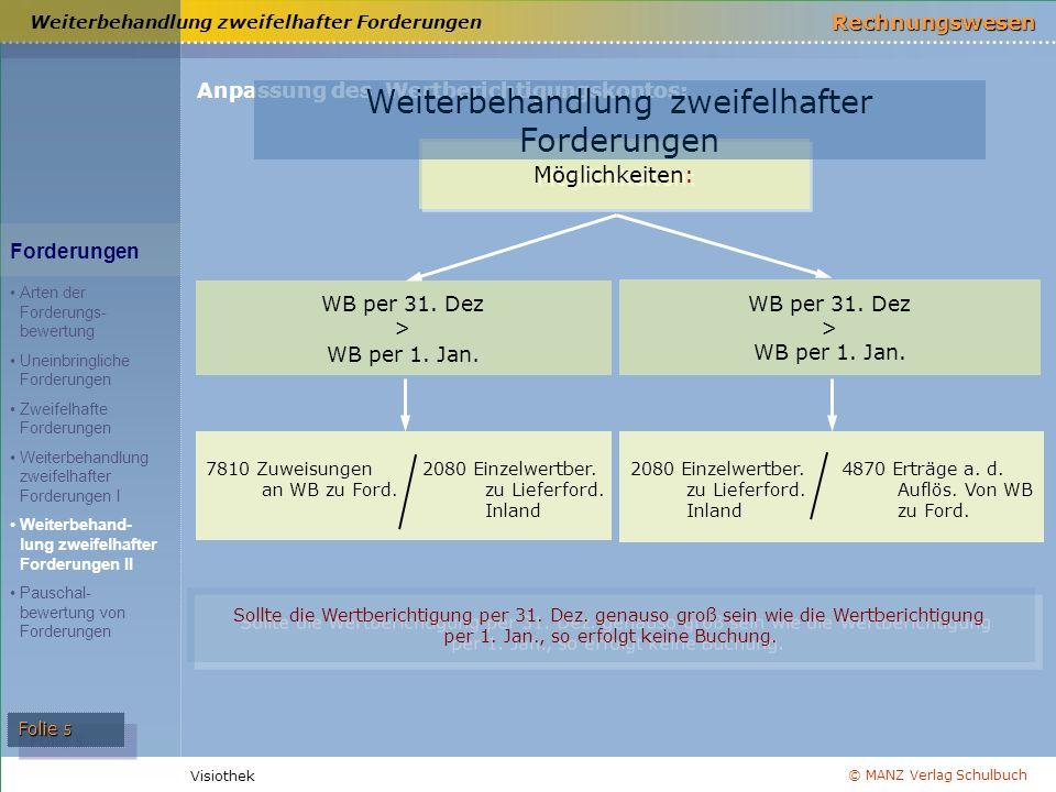 © MANZ Verlag Schulbuch Rechnungswesen Visiothek Folie 5 Weiterbehandlung zweifelhafter Forderungen Möglichkeiten: WB per 31.