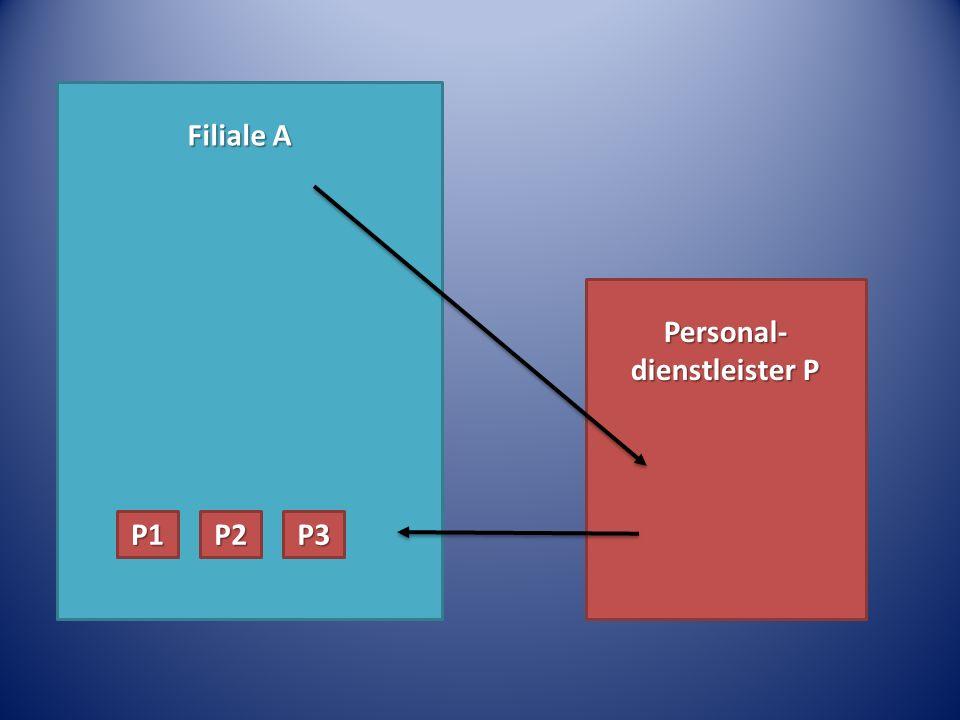 Filiale A Personal- dienstleister P P1P2P3