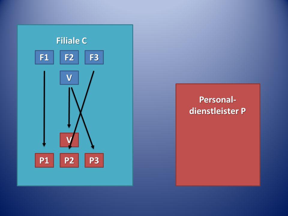 Filiale C Personal- dienstleister P P1P2P3 V F1F2F3 V