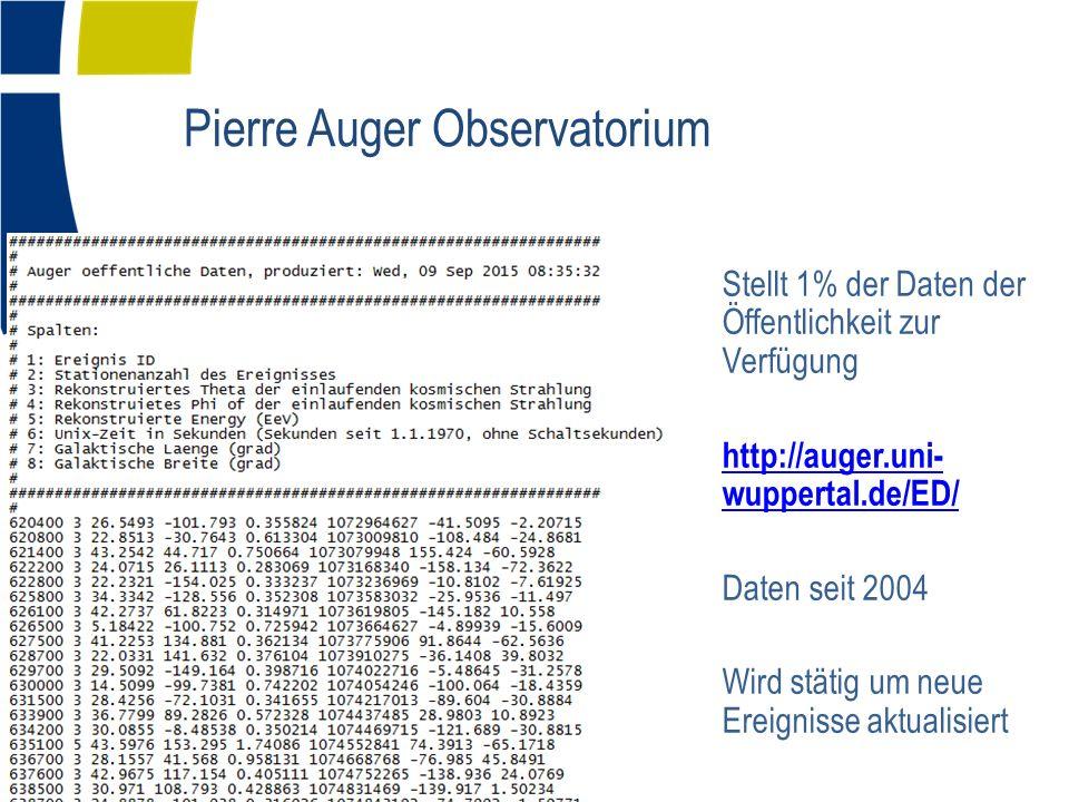 Pierre Auger Observatorium Stellt 1% der Daten der Öffentlichkeit zur Verfügung http://auger.uni- wuppertal.de/ED/ Daten seit 2004 Wird stätig um neue Ereignisse aktualisiert