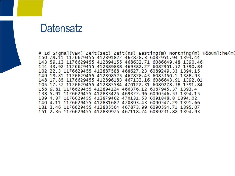 Datensatz