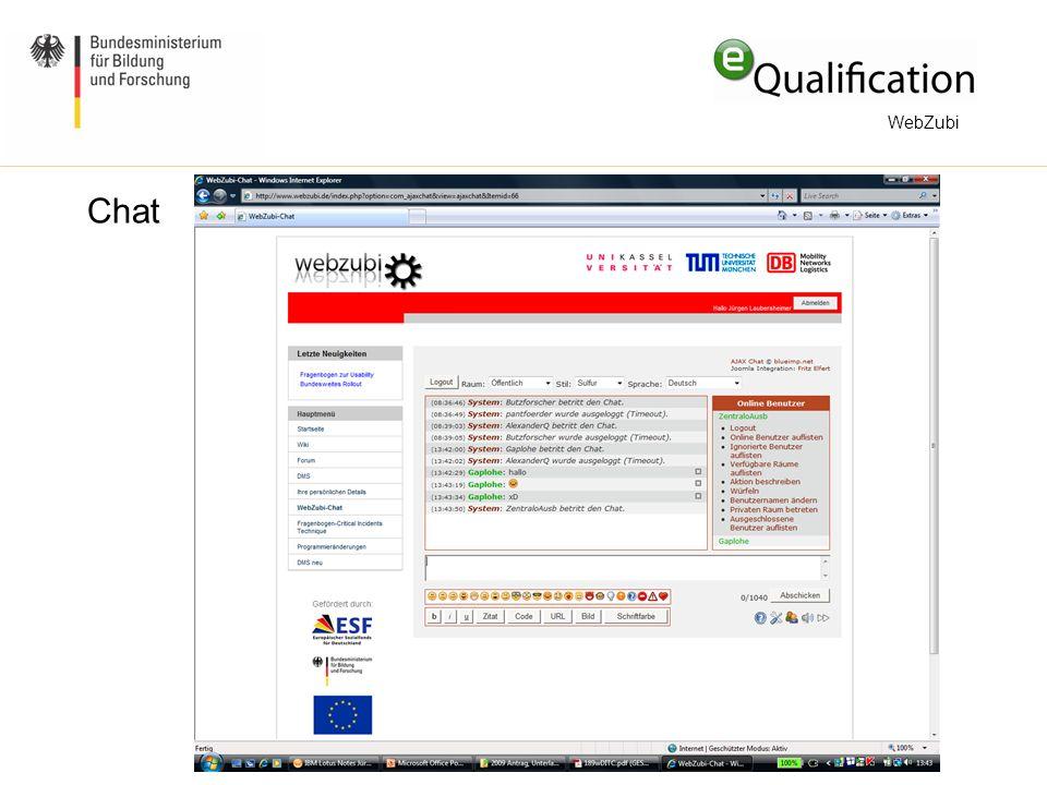 Chat WebZubi