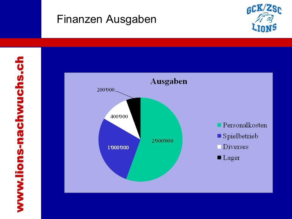 Traktanden Finanzen Ausgaben