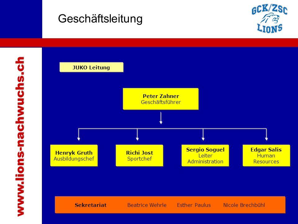 Traktanden News and more  Harmonisierung Mitgliederbeiträge Der Verwaltungsrat der Nachwuchs AG sowie die beiden Vereine haben beschlossen, auf die kommende Saison 2015/16 die Mitgliederbeiträge zu harmonisieren.