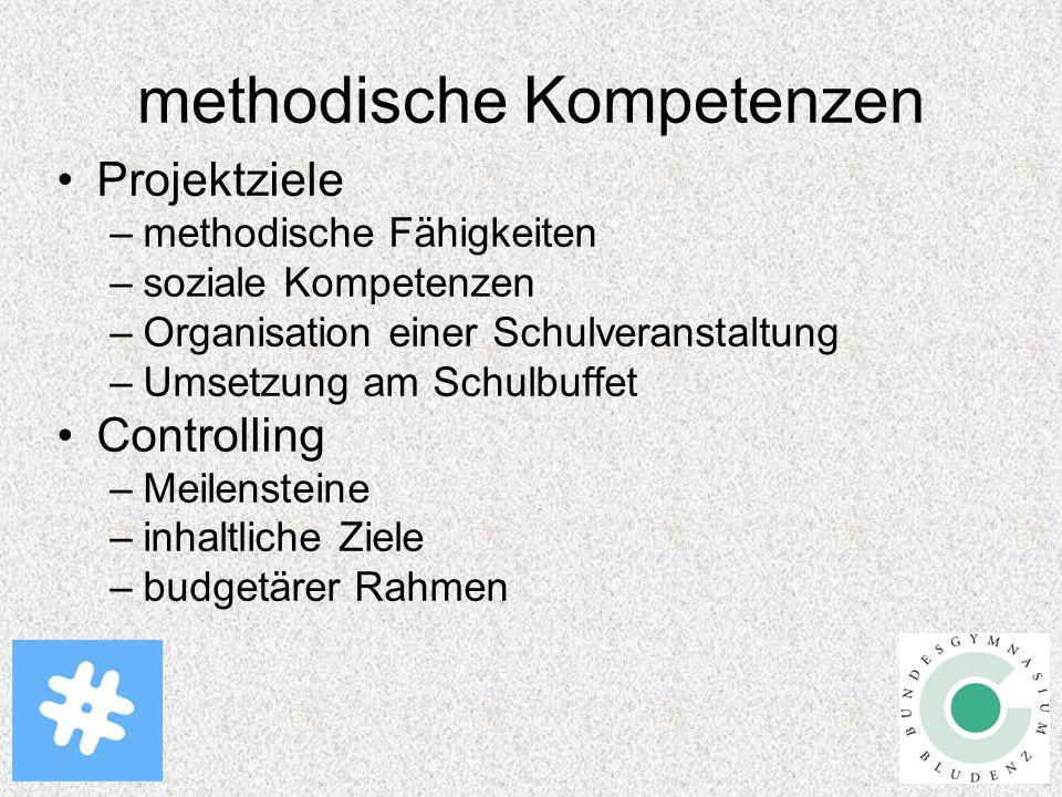 methodische Kompetenzen Projektziele –methodische Fähigkeiten –soziale Kompetenzen –Organisation einer Schulveranstaltung –Umsetzung am Schulbuffet Controlling –Meilensteine –inhaltliche Ziele –budgetärer Rahmen
